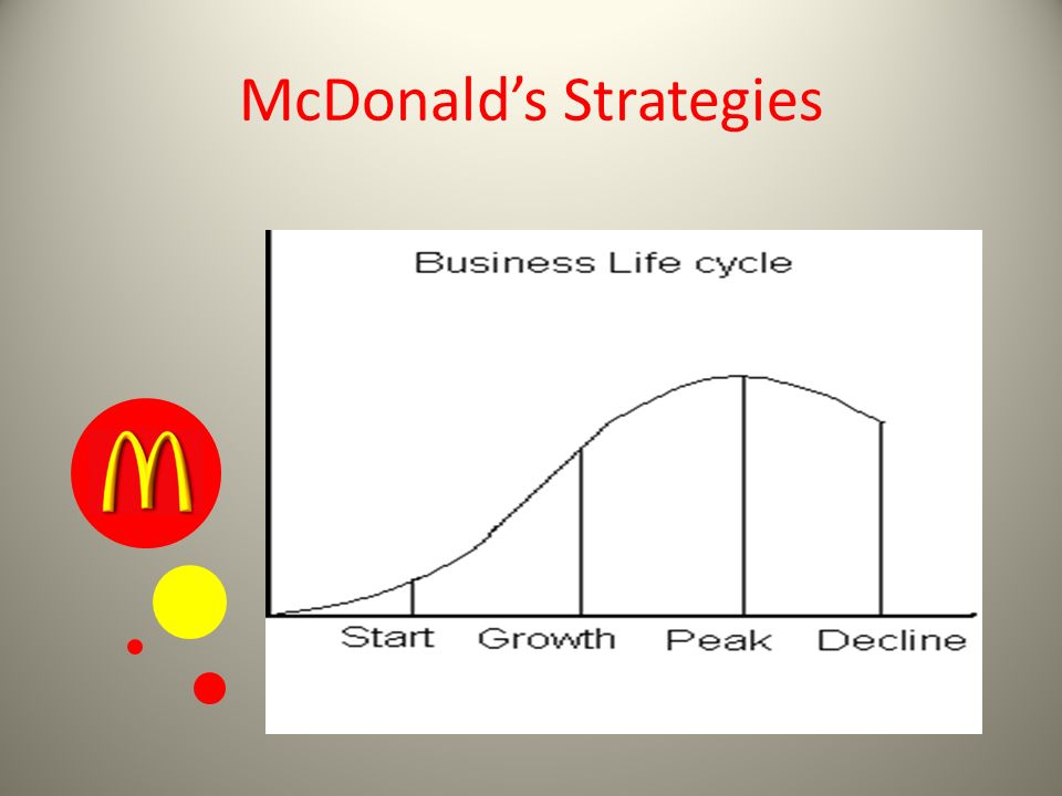 The Business Strategy of Mcdonald's - Semantic Scholar