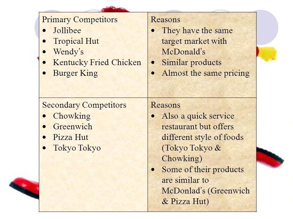 pricing strategy of jollibee