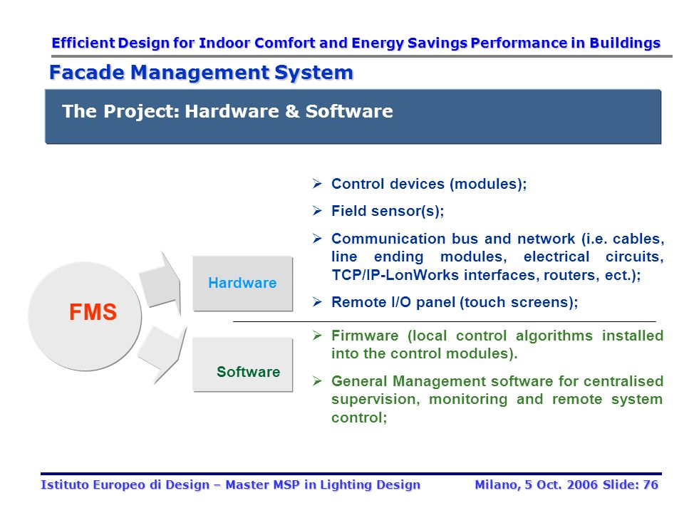 FMS Facade Management System The Project: Hardware & Software