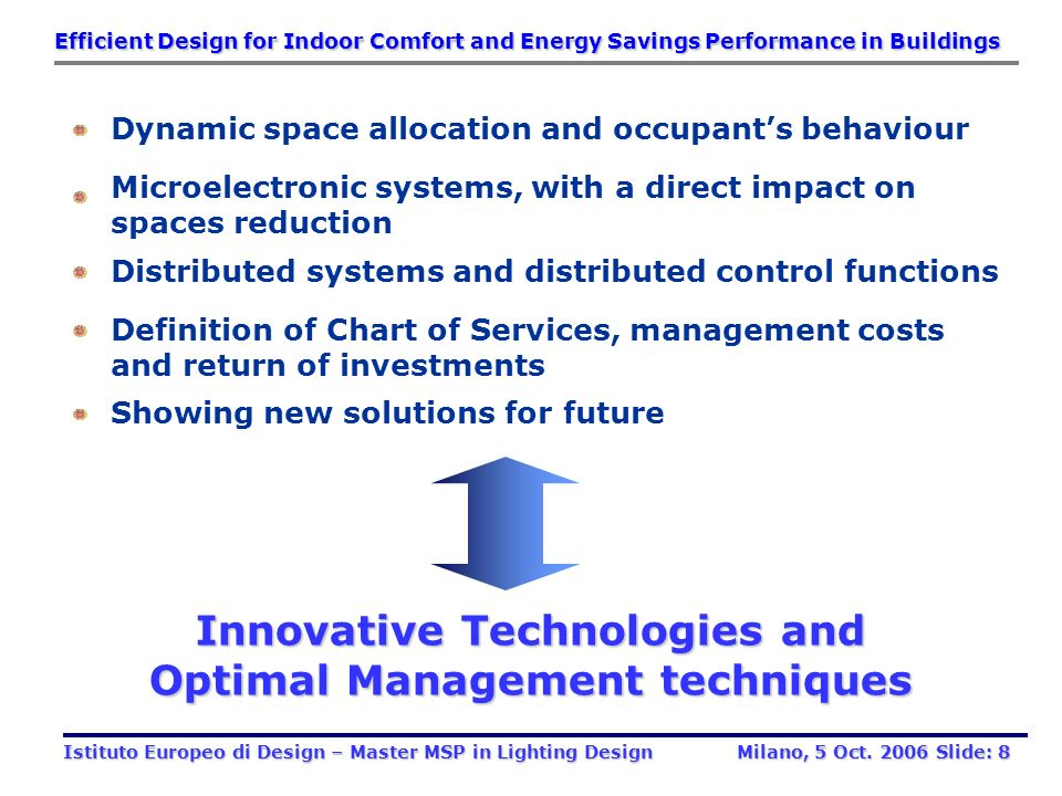 Innovative Technologies and Optimal Management techniques