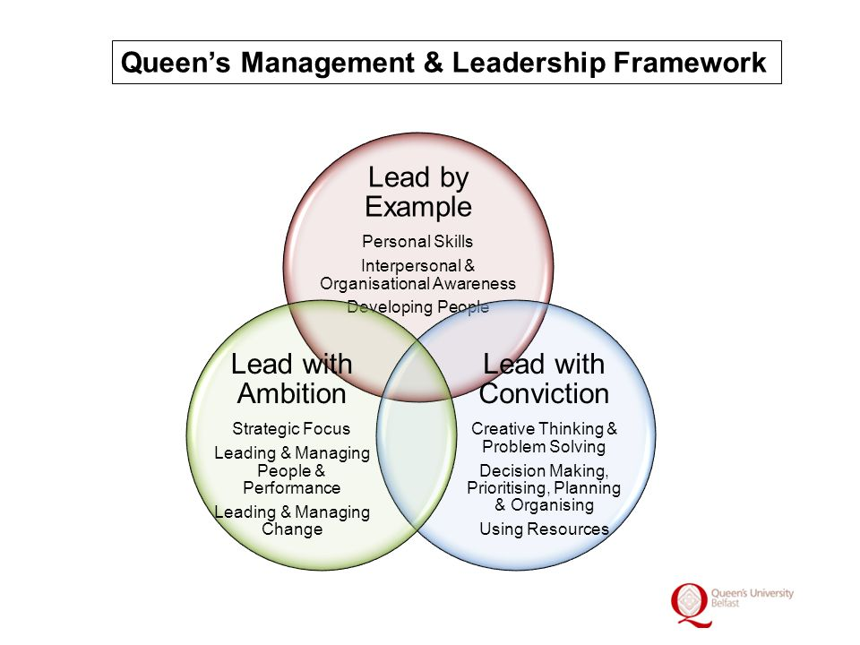 Queen's Management & Leadership Framework