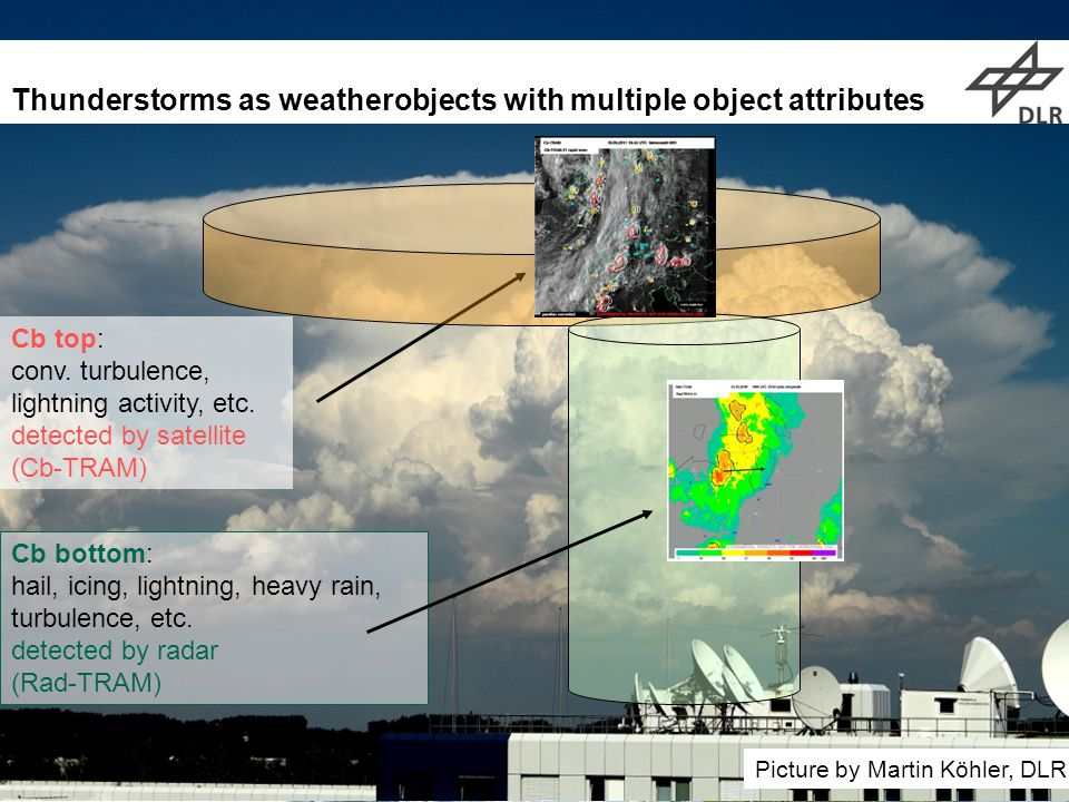 Thunderstorms as weatherobjects with multiple object attributes