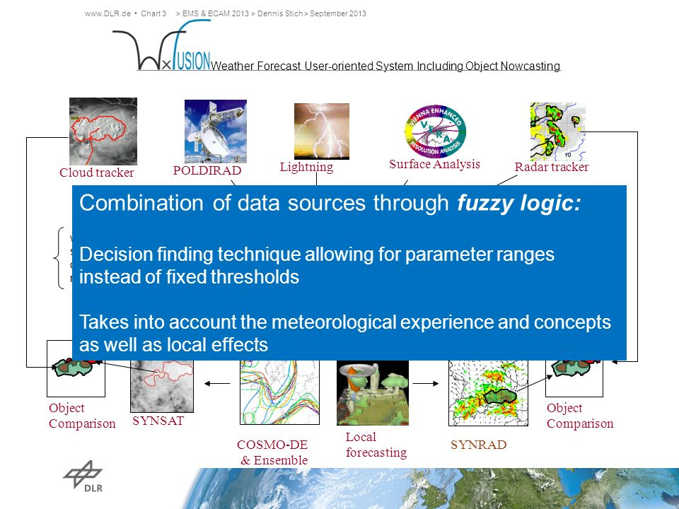 Combination of data sources through fuzzy logic: