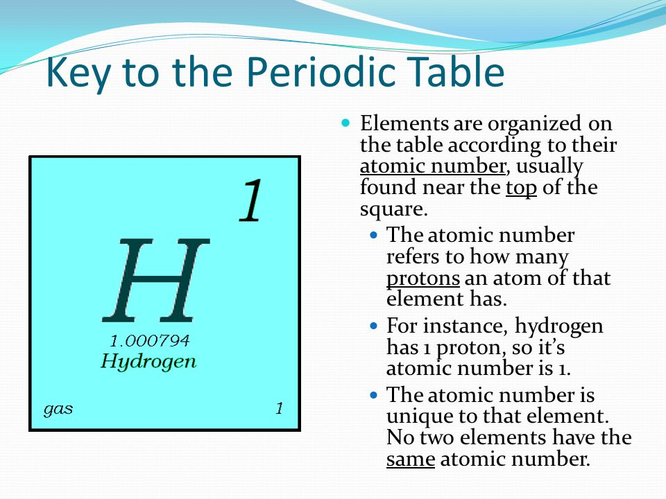 key to the periodic table - Atomic Number On The Periodic Table Refers To