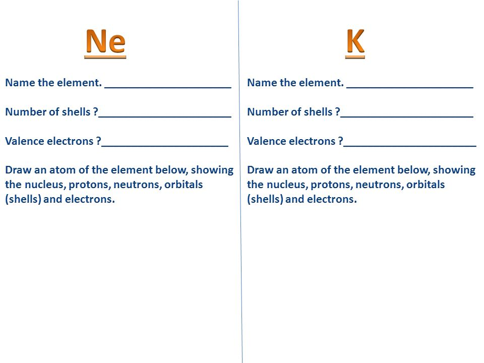 Periodic table study guide determining shells and valence ne k name the element urtaz Gallery