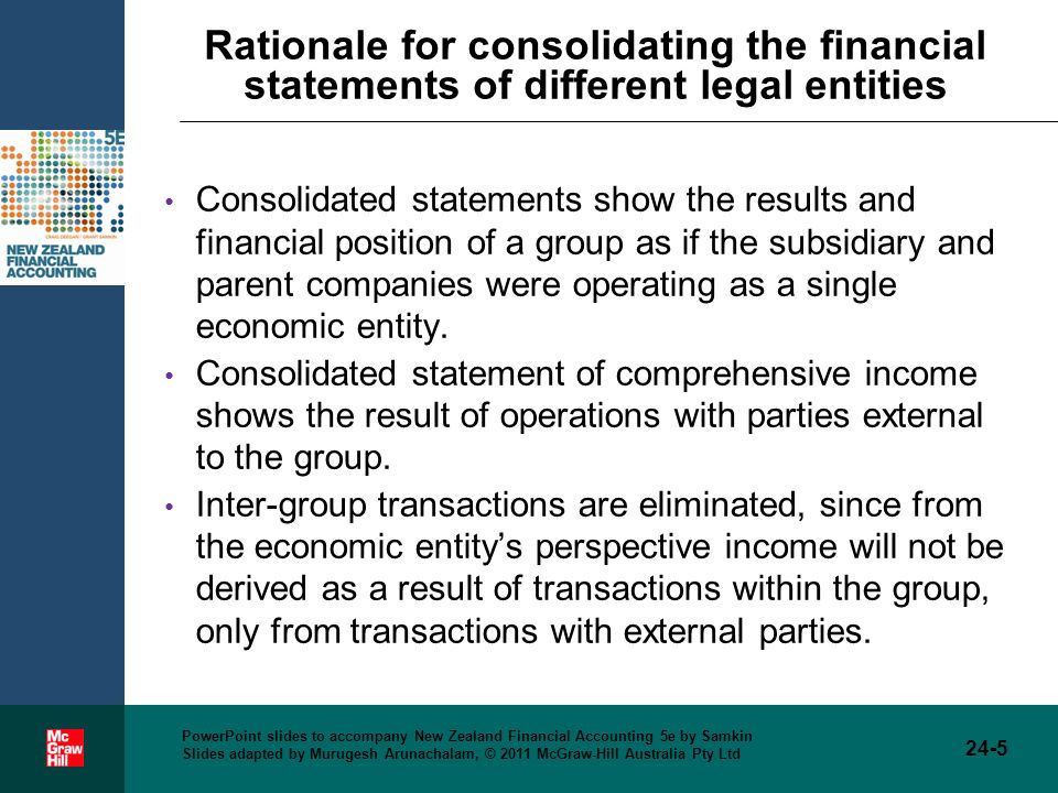 the importance of a financial statement audit of an entity While the directive applies to statutory audits of annual and consolidated financial statements, the regulation applies only to statutory audits of listed companies, insurance providers, building societies and banks ('public-interest entities') view the 'discussion document on the implications of the eu and wider audit reforms.