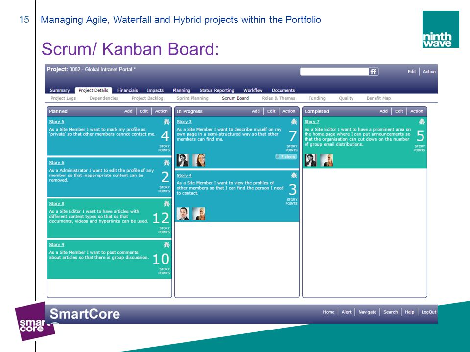 Managing agile waterfall and hybrid projects within the for Kanban waterfall