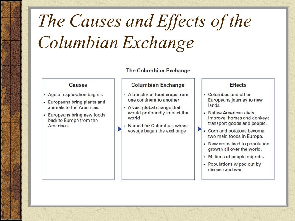 "effects of the columbian exchange ""the decades following 1492 launched an unparalleled exchange of crops in what has become known as the columbian exchange"" (carney, 2001) in 1972 the columbian exchange is a vast."