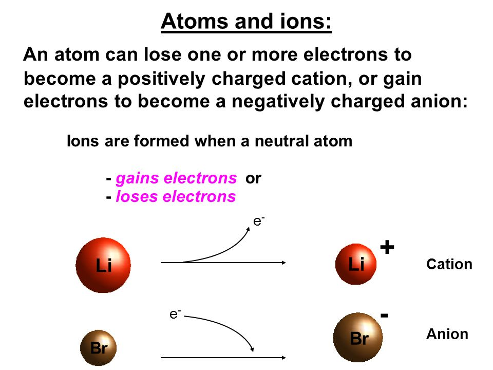 an analysis of the research on antimatter which has positively charged electrons Dirac interpreted this to mean that not only was there an negatively charged electron, but there was a positively charged antielectron which had all the.