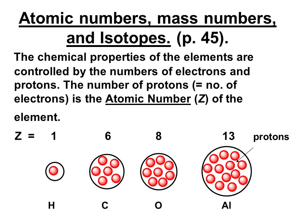 atomic number mass numbers Here is a list of elements of the periodic table, their atomic numbers, and element symbols the listed is ordered by increasing atomic number.