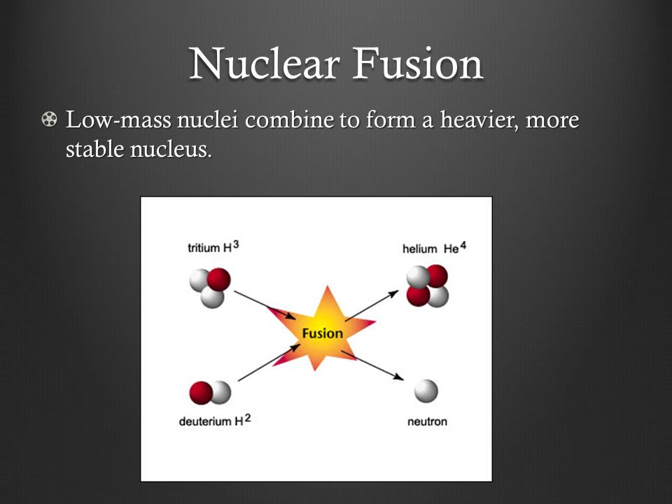 Nuclear Fission and Fusion - ppt video online download