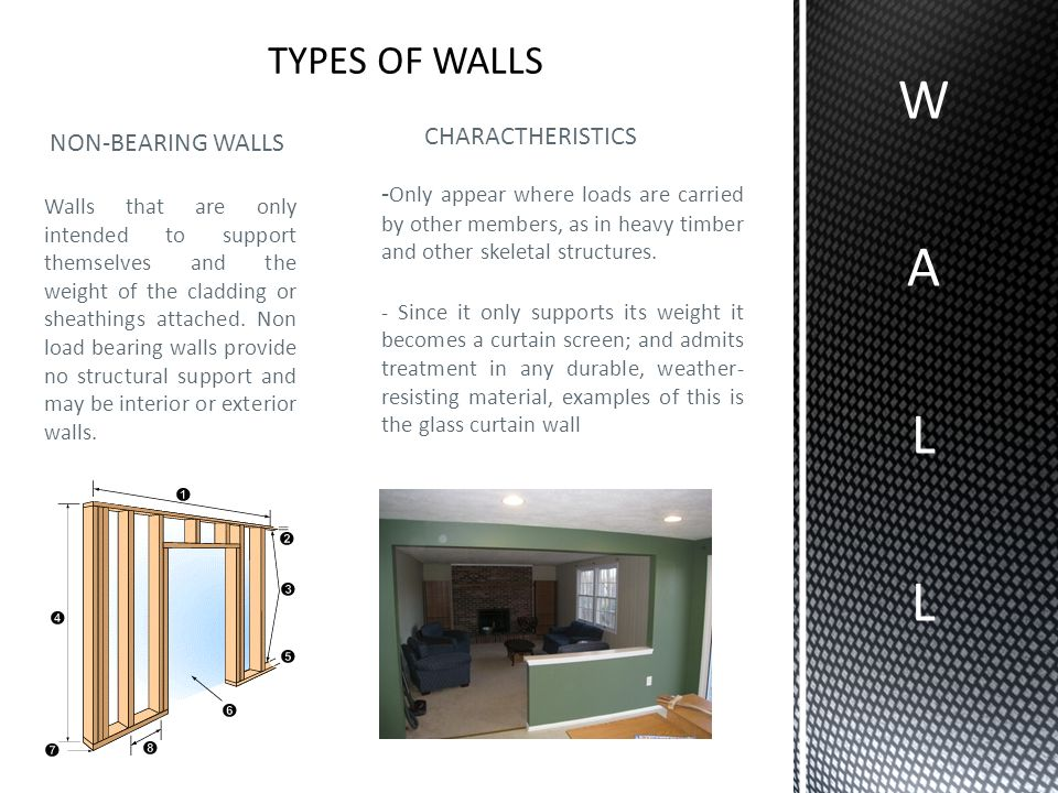 THE WALL IN ARCHITECTURE ppt download