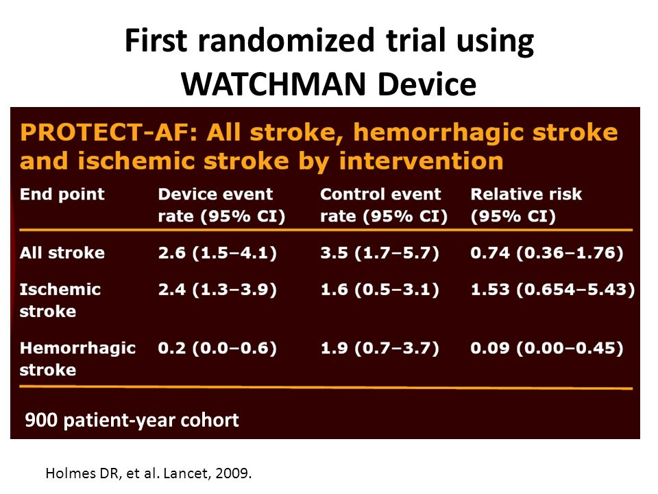 First randomized trial using WATCHMAN Device