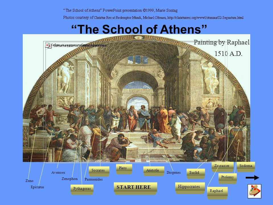 an analysis of the painting the school of athens by raphael Thrill your walls now with a stunning the school of athens by raphael print from the world's largest art gallery choose from thousands of the school of athens by raphael artworks with the option to print on canvas, acrylic, wood or museum quality paper.