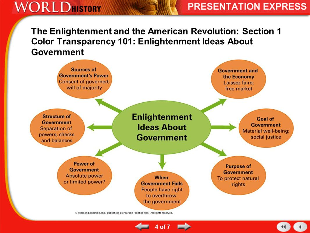 the american revolution and the enlightenment The goals of the american revolution were most influenced by the glorious revolution and the enlightenment.