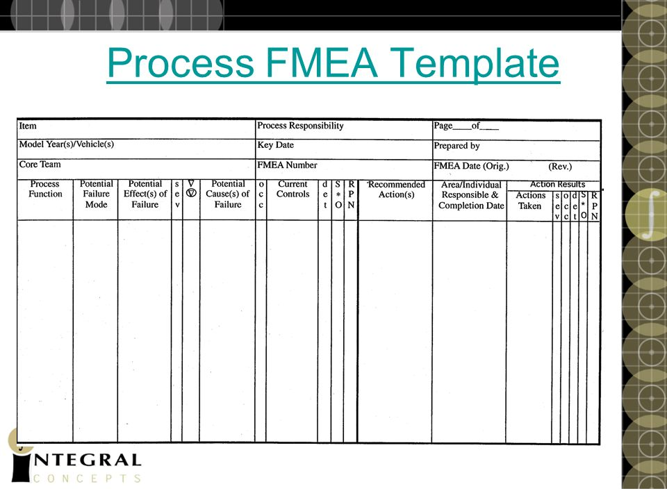process fmea template failure mode and effects analysis ppt video online download