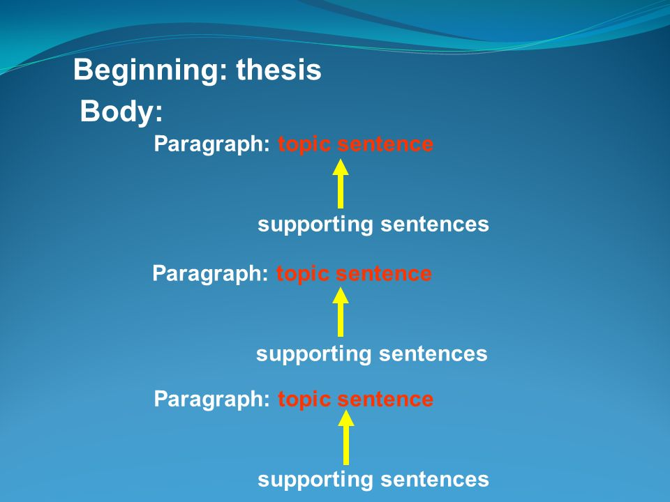Sentence length in academic writing