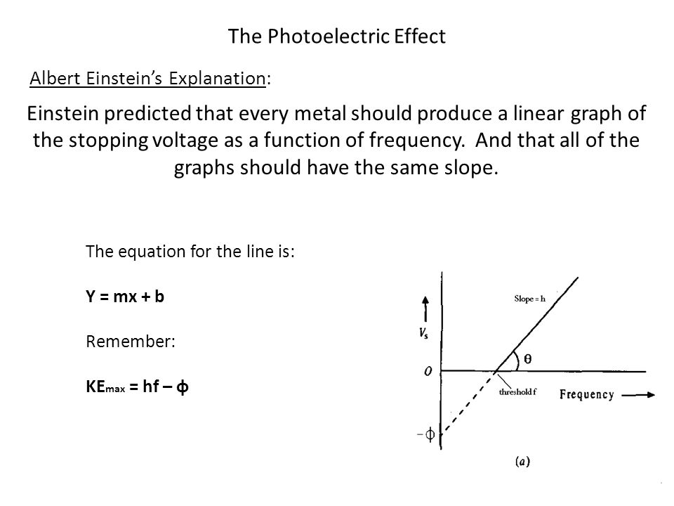 einsteins explanation of the photoelectric effect essay Einstein's interpretation of the photoelectric effect photons einstein's explanation if a light is shone with enough energy onto a metal, electrons will be emitted by the metal (above threshold frequency).