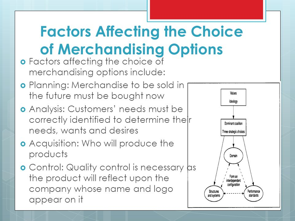 factors affecting merchandising management Retail space management: types of merchandise & other deciding factors  chapter 5  a retail space is a place where you display and sell your  merchandise.