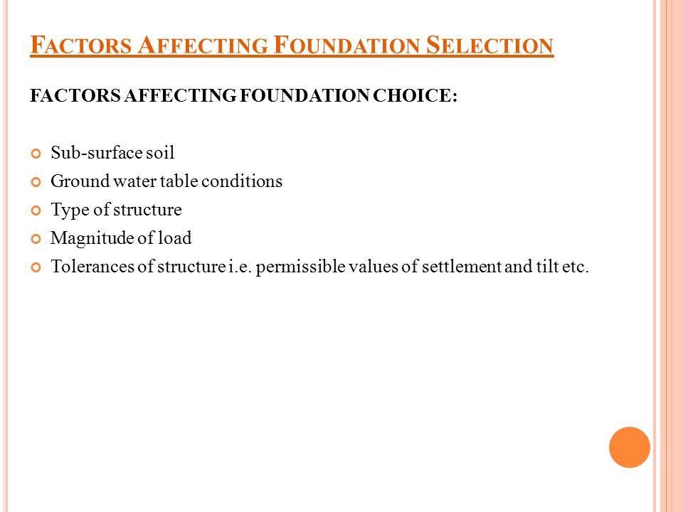 factors affecting bearing capacity of soil pdf