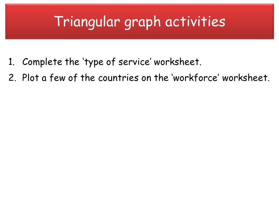 Unit  Geographical Skills  Ppt Video Online Download