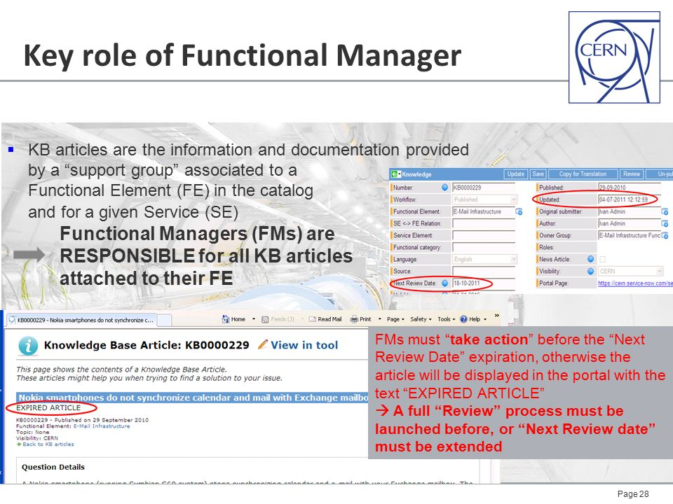 functional roles of a manager A project runs smoothly if everyone performs his or her role nevertheless, it is primarily the job of the project manager, with the help of the sponsor, to ensure these roles are fulfilled roles vary depending on the phase that the project is in let's examine the four phases, or major .