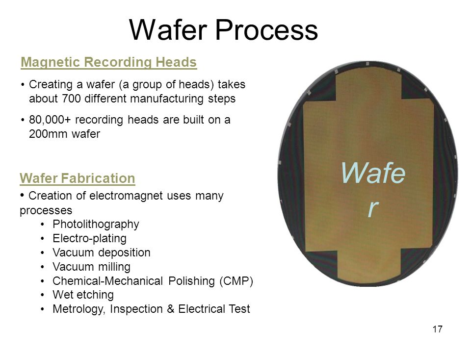 Wafer Manufacturing Process Related Keywords & Suggestions - Wafer