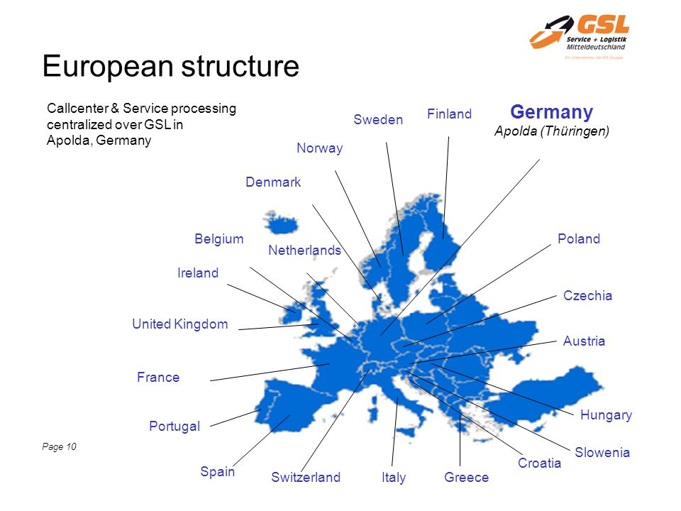 European structure Germany Callcenter & Service processing