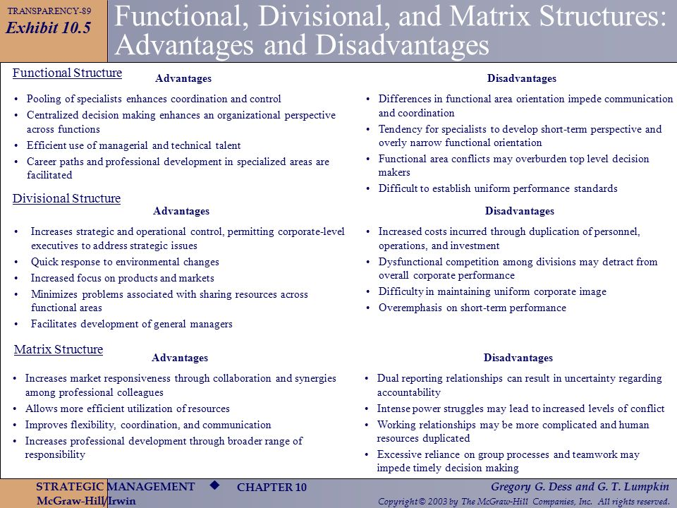 employees perspective advantage and disadvantages of working in a matrix structures The matrix organizational structure brings the employees and managers together  to  the departments in this type of structure can work closely together and   every decision made by the manager is based on the employees' point of view.