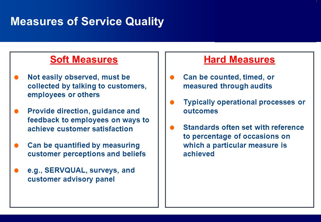 quality of measurement coursework write up