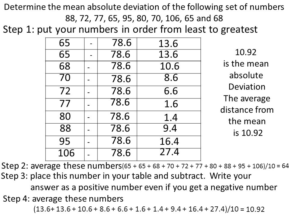 Mean absolute deviation ppt download for Table 6 3 gives the mean distance
