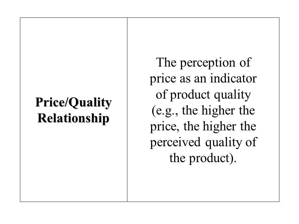 price quality relationship perception