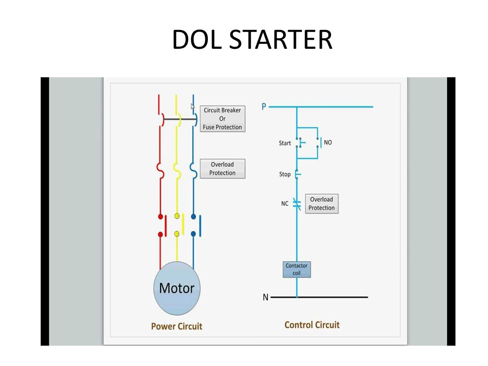 Dol contactor wiring diagram dol starter connection dolgularcom swarovskicordoba Image collections