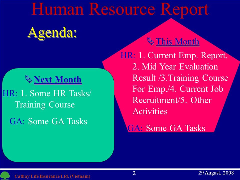 Monthly Report Meeting  Ppt Download