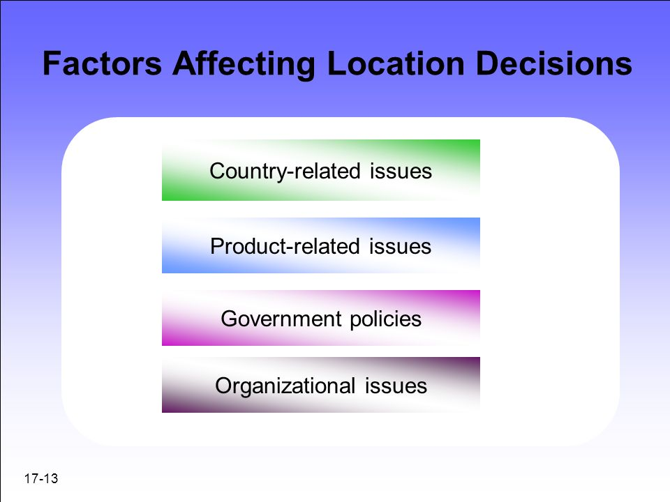 factors that affect location decision operation management By studying location planning and analysis, an operations management student  should be able to understand the  factors affecting location decisions.