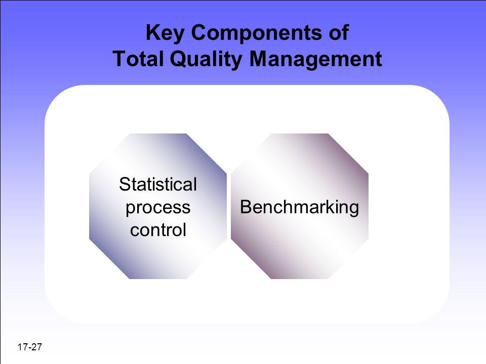 international operations management ppt