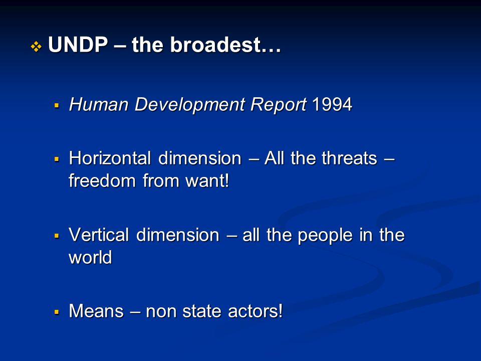 state human development report
