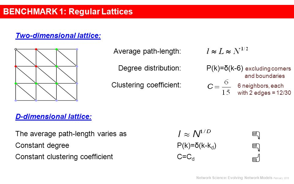 Ring Lattice Clustering Coefficient