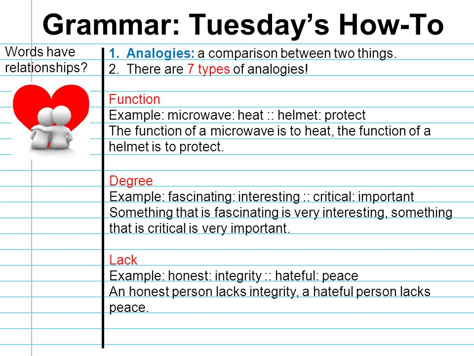 Weekly Grammar Homework Cornell Notes To Help You Ppt Video
