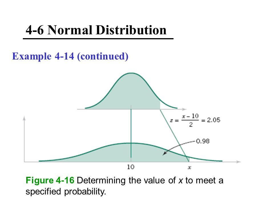 normal distribution and engineering statistics semester (b) mean and variance for the poisson distribution  123  this book  contains more than enough material for a one-semester or one-quarter  a  course on probability and statistics for undergraduate engineering students  should xi.