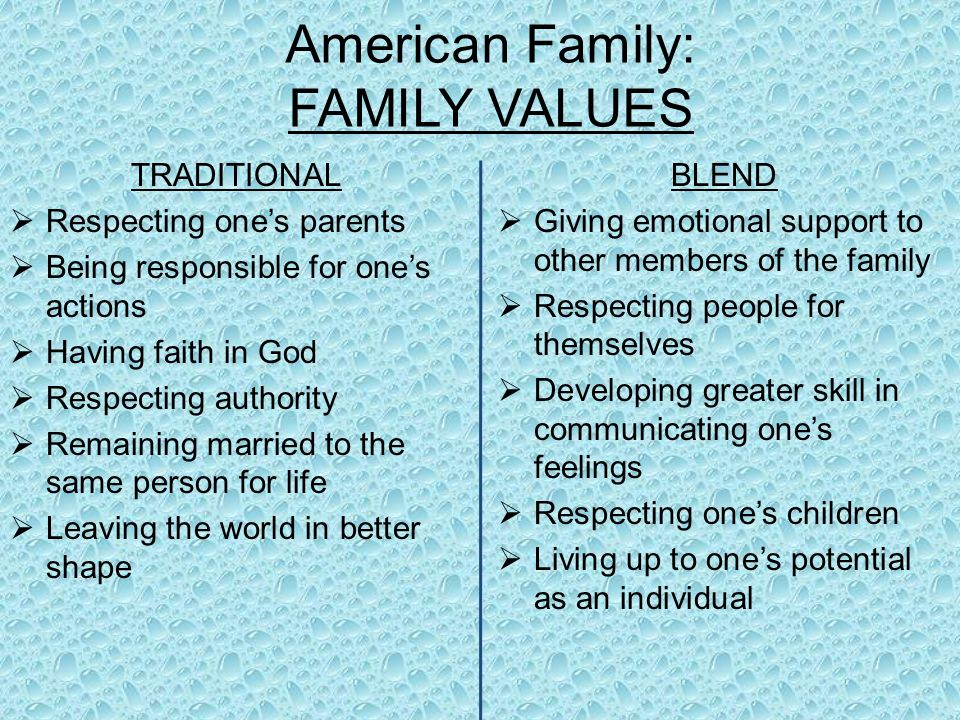 the decline of values in american families Values of americans a study of ethics and character research conducted by harris interactive report produced by boy scouts of america youth and family research center.