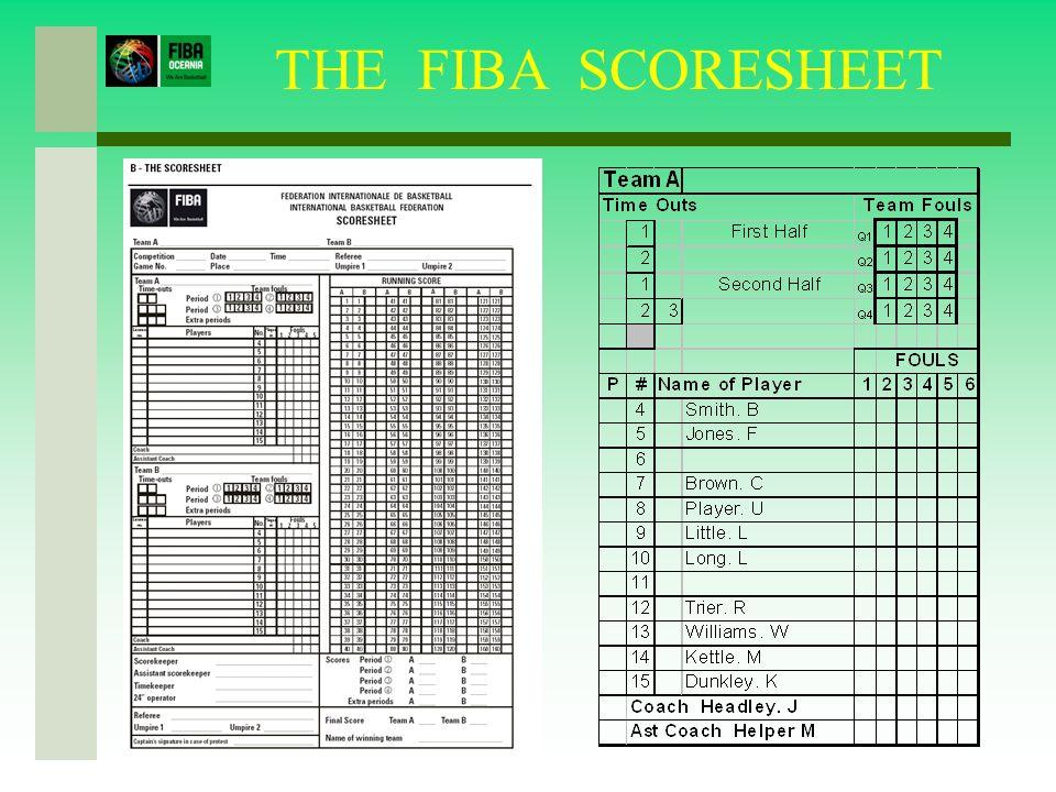 Basketball Score Sheet  Templatenet