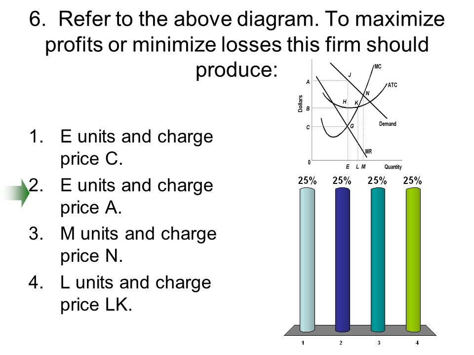 PC and Monopoly Graphs *Reference Graphs*. - ppt download