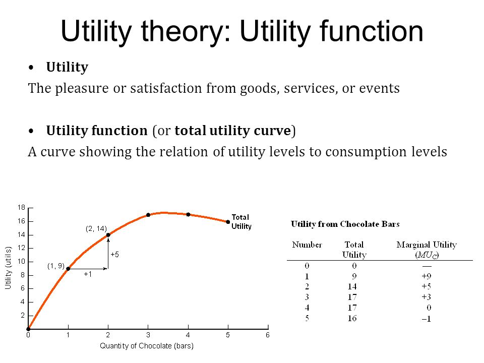 utility theory How to cite fishburn, p c 2006 utility theory encyclopedia of statistical sciences publication history published online: 15 aug 2006.
