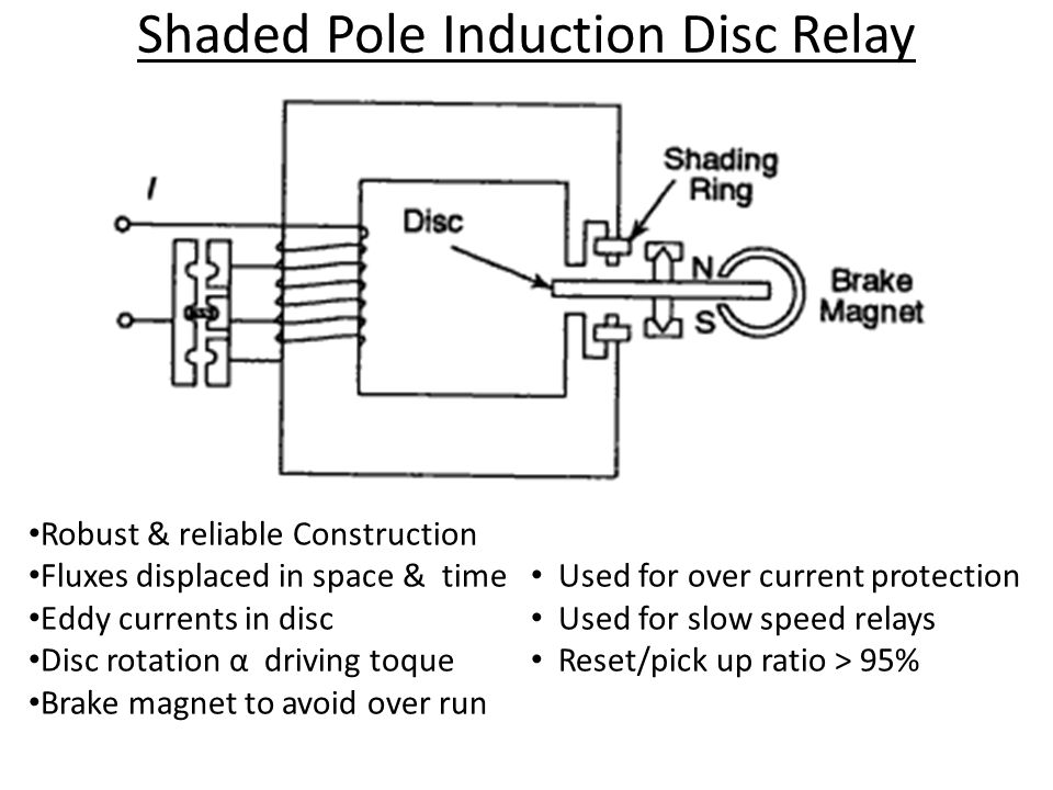 Electromagnetic relays ppt video online download for Shaded pole induction motor