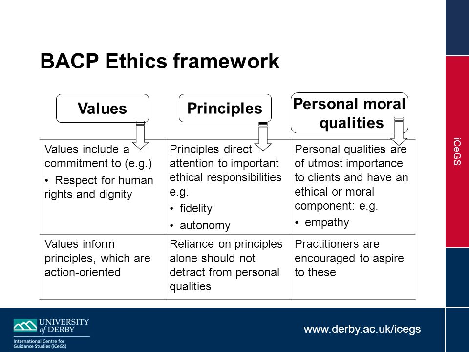 personal values and ethical standards View essay - individual-personal values and ethical standards from bshs 322 at university of phoenix individual: personal values & ethical standards personal values & ethical standards manuel.