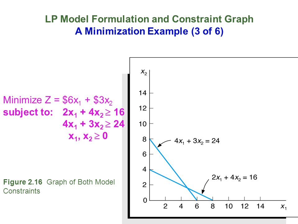 constraint programming graph coloring pages - photo#38