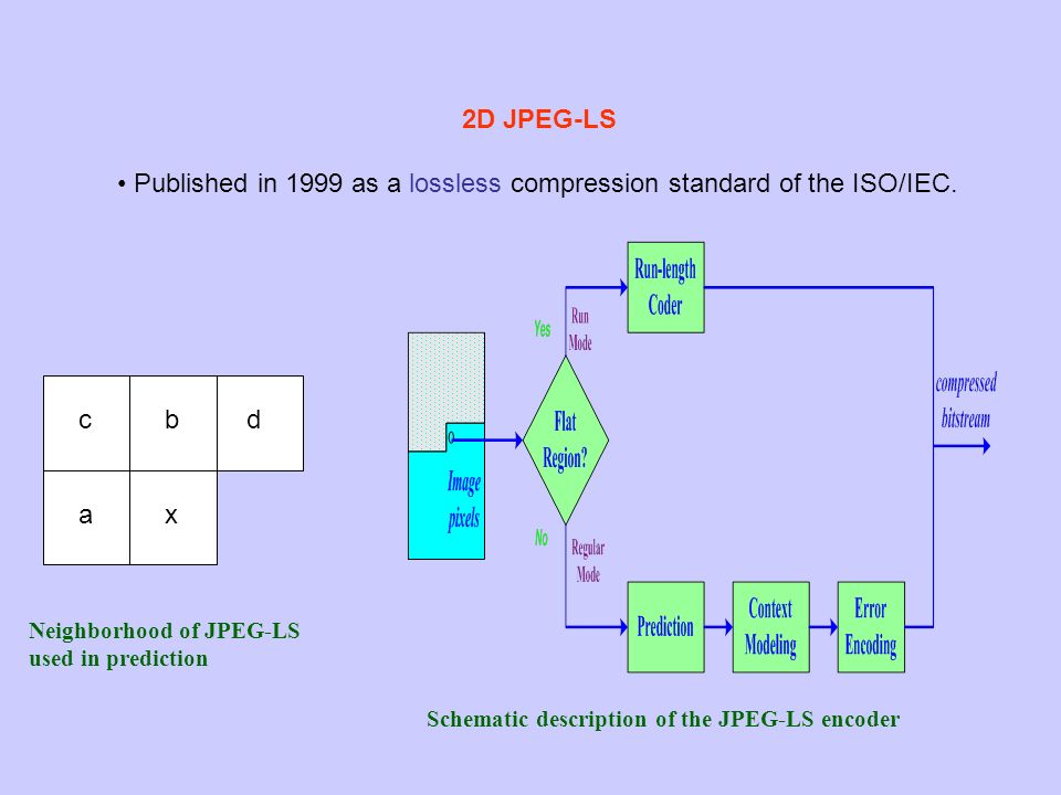 Published in 1999 as a lossless compression standard of the ISO/IEC.