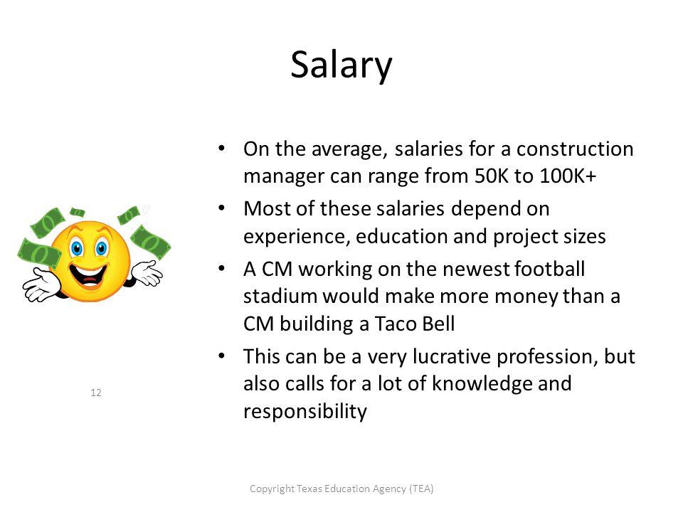 88 Interior Design Average Salary Ontario The Average Annual Salary For An Intern Junior