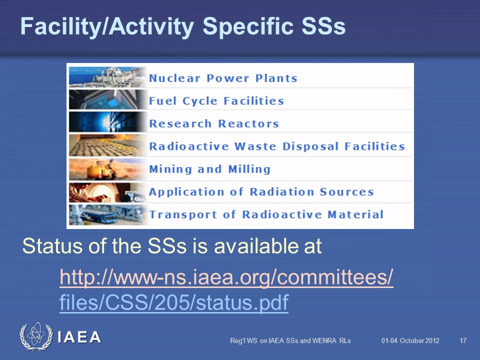 Facility/Activity Specific SSs